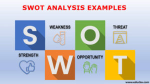 Simple explanation of SWOT