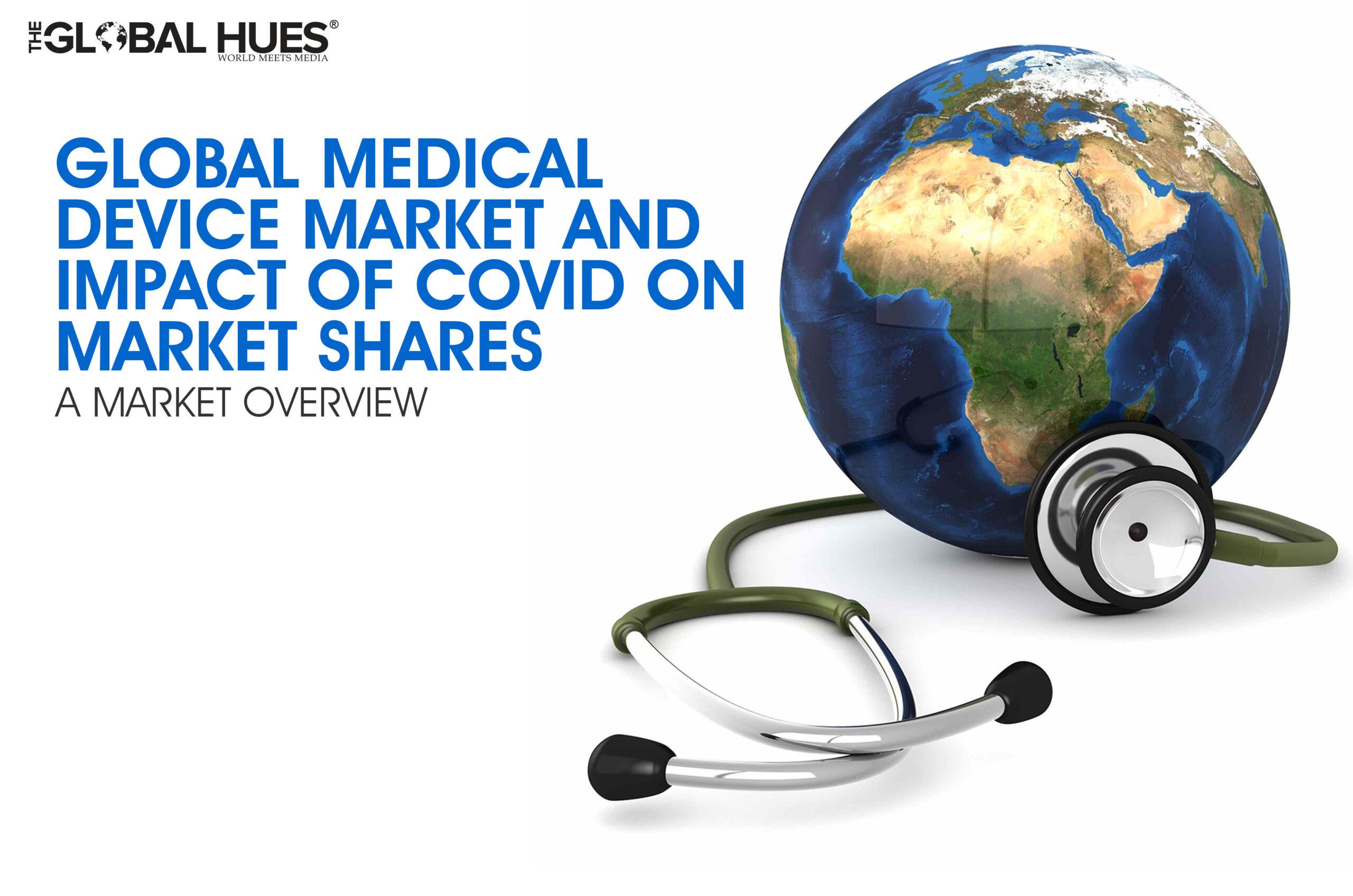 Medical-Device-Market