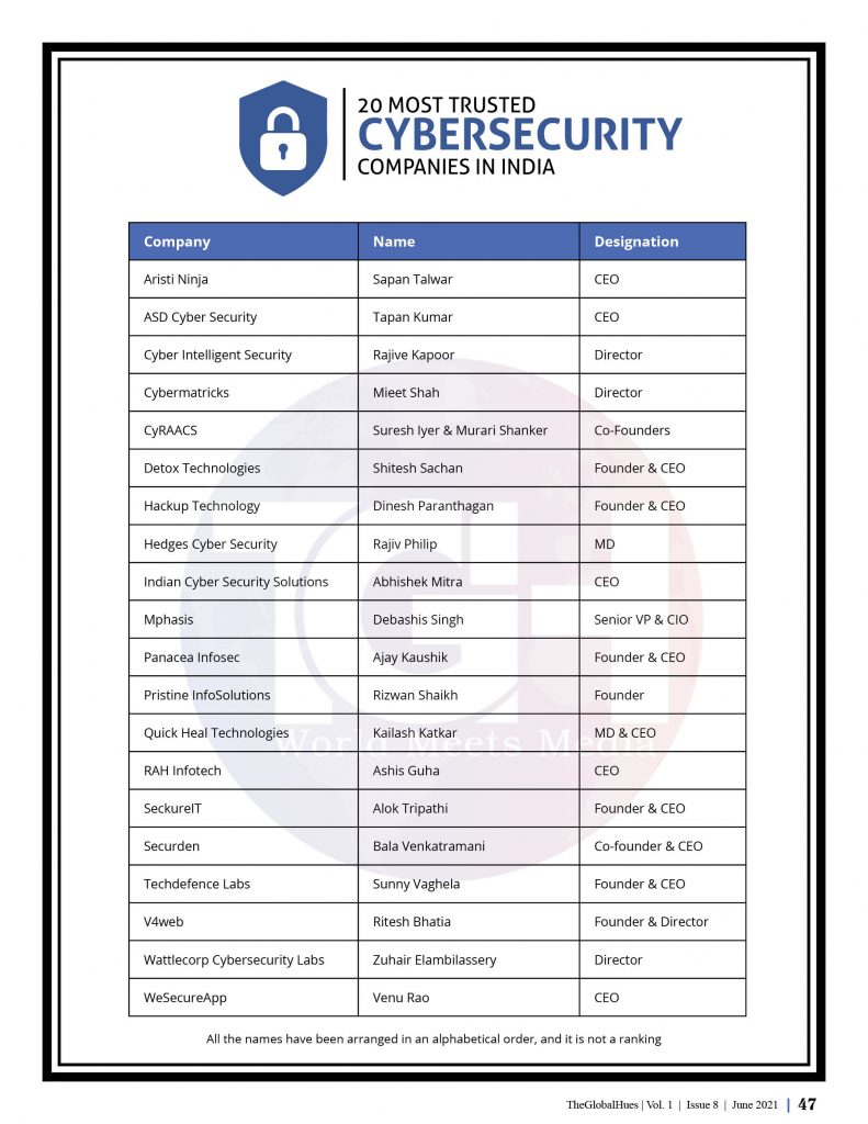 20 MOST TRUSTED CYBERSECURITY COMPANIES IN INDIA Listing
